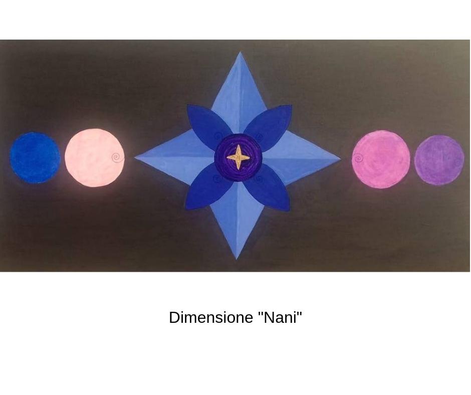 """Dimensione """"Nani"""""""